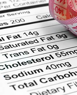 calories macros